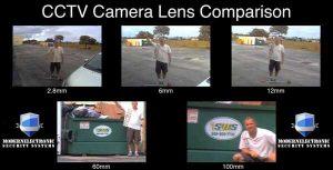 مقایسه لنز دوربین مداربسته